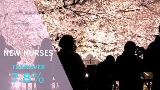 夜桜を花見する女性の後ろ姿