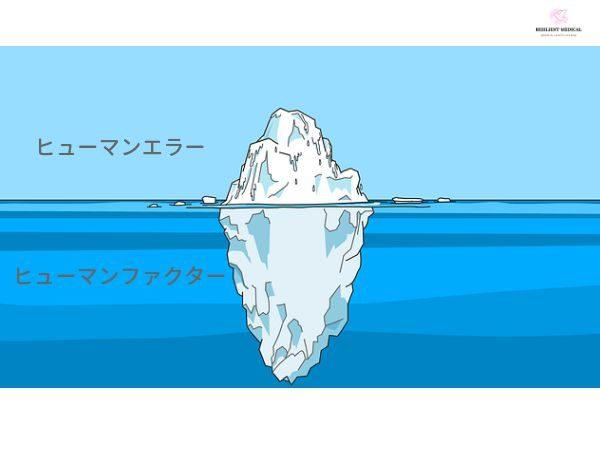 ヒューマンエラーとヒューマンファクターの違いを解説した図