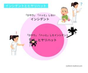 インシデントとヒヤリハットの違いを説明した図