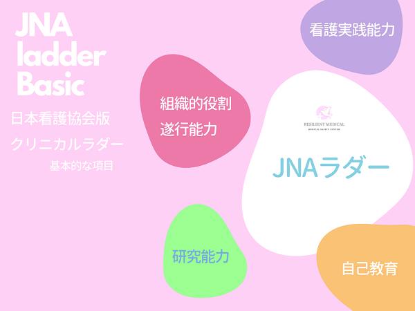 日本看護協会のクリニカルラダーを説明した図