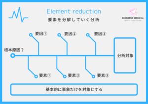 要素還元主義による分析の概念図