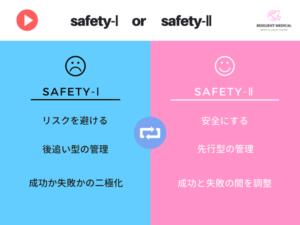 レジリエンスエンジニアリングのSAFETY-ⅠとSAFETY-Ⅱの意味と違いを解説した図