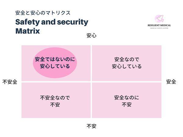 安全と安心の違いを説明した図