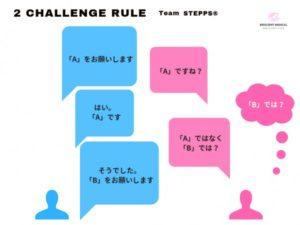 Team STEPPS(チームステップス)の2チャレンジルールを解説した図