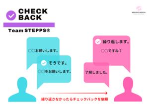チームステップのチェックバックを解説した図