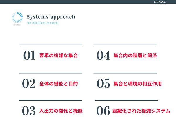 システムズアプローチの意味と特徴を解説した図