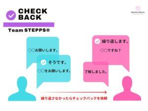 チームステップスのチェックバックを解説した図