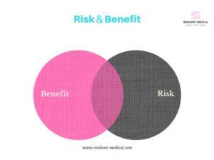 リスクの意味と定義を解説した図