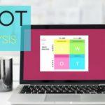 SWOT分析の文字