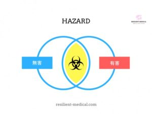 ハザードの意味と定義を解説した図