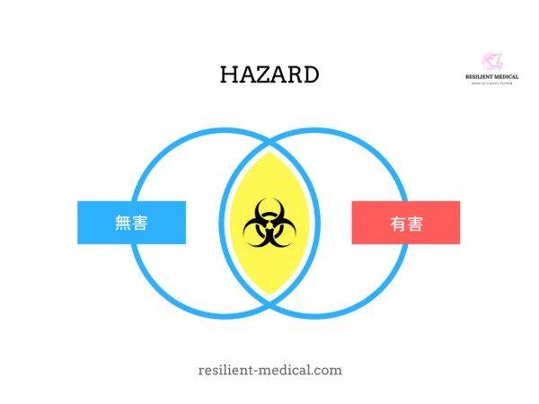 ハザード(hazard)とは~その意味...
