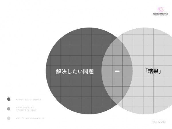 因果関係とは何かを解説した図